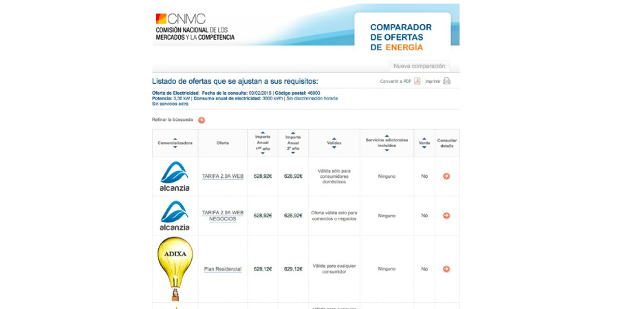 La comercializadora eléctrica más barata de España