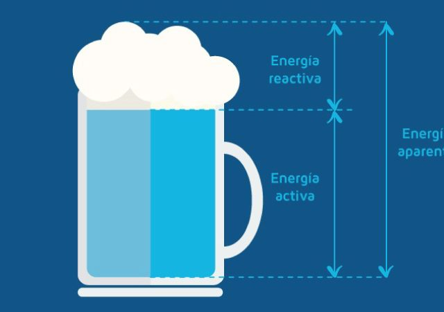 energía reactiva